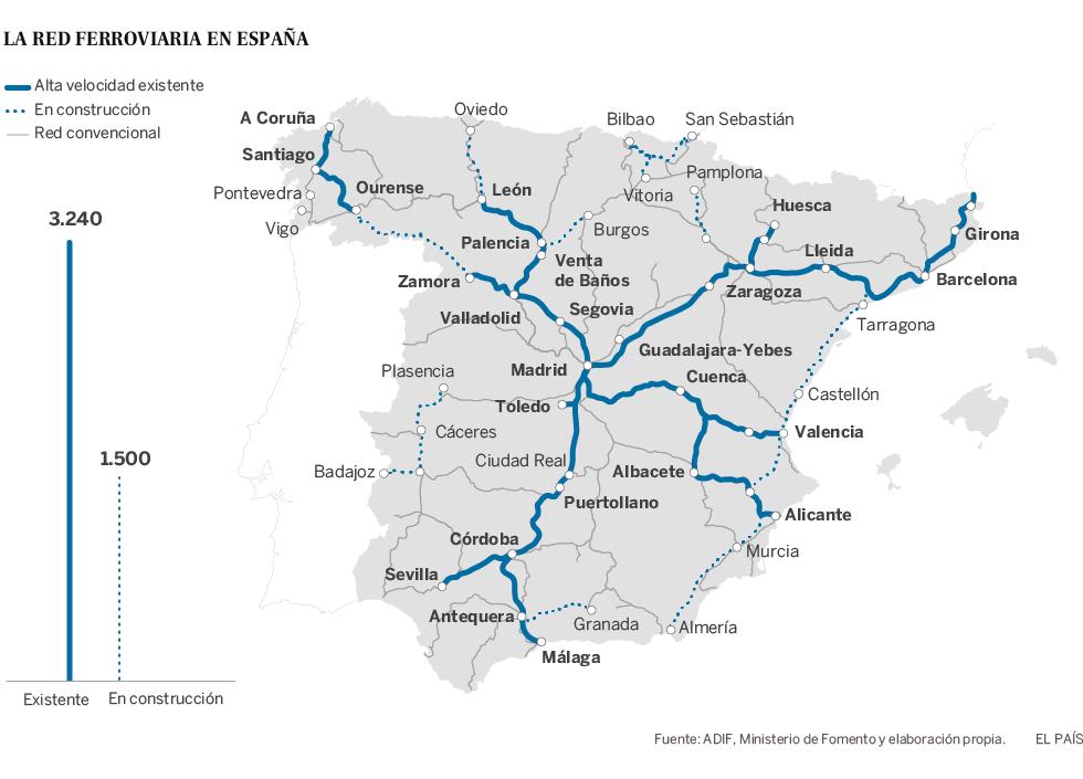 Spaanse hogesnelheidstrein AVE bestaat 25 jaar
