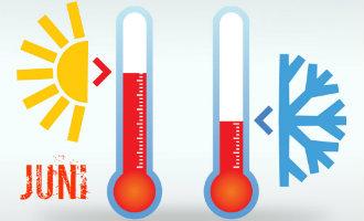 De warmste en koudste Spaanse steden in de maand juni