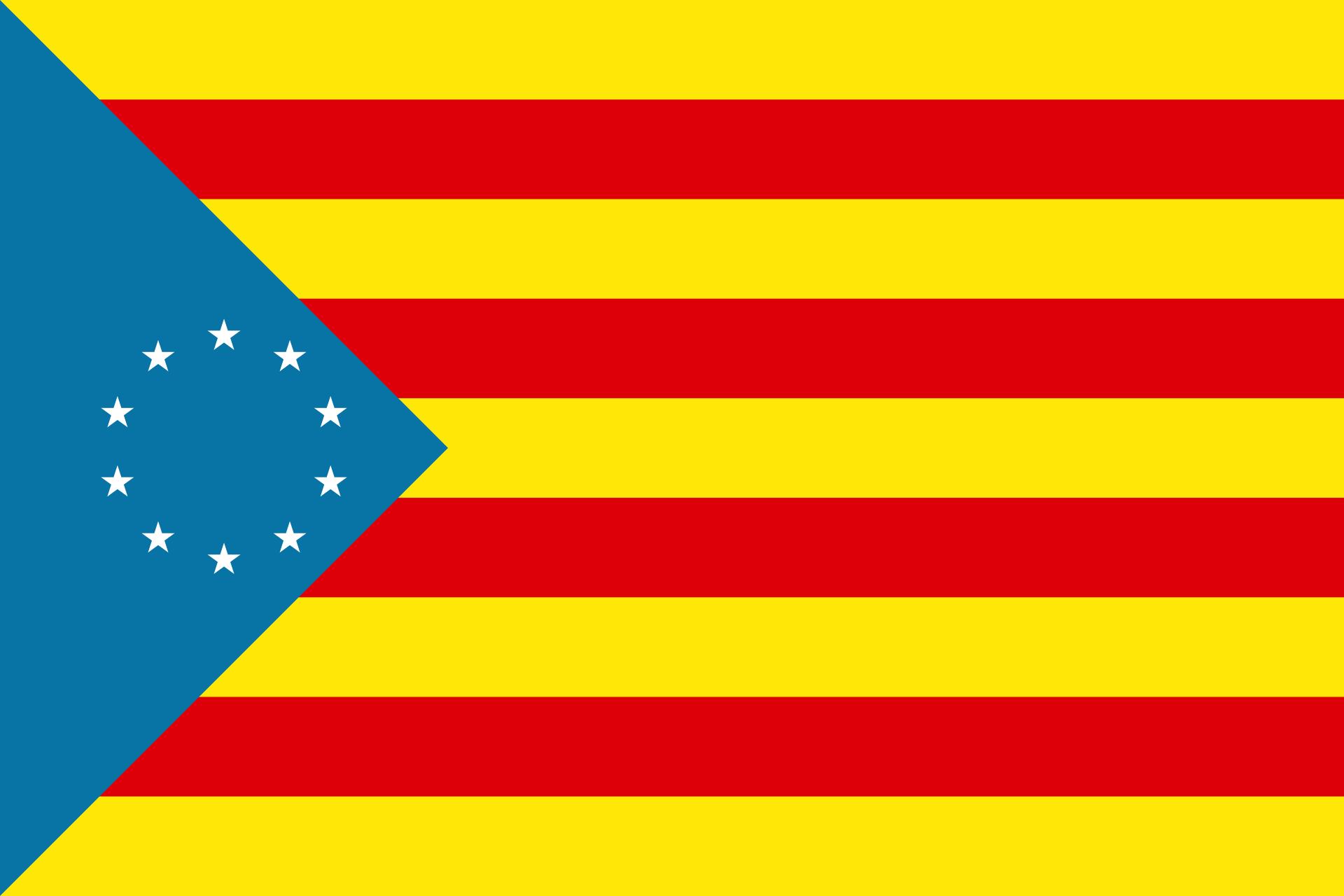 Het hoe en wat van de Catalaanse vlag met en zonder het estelada symbool