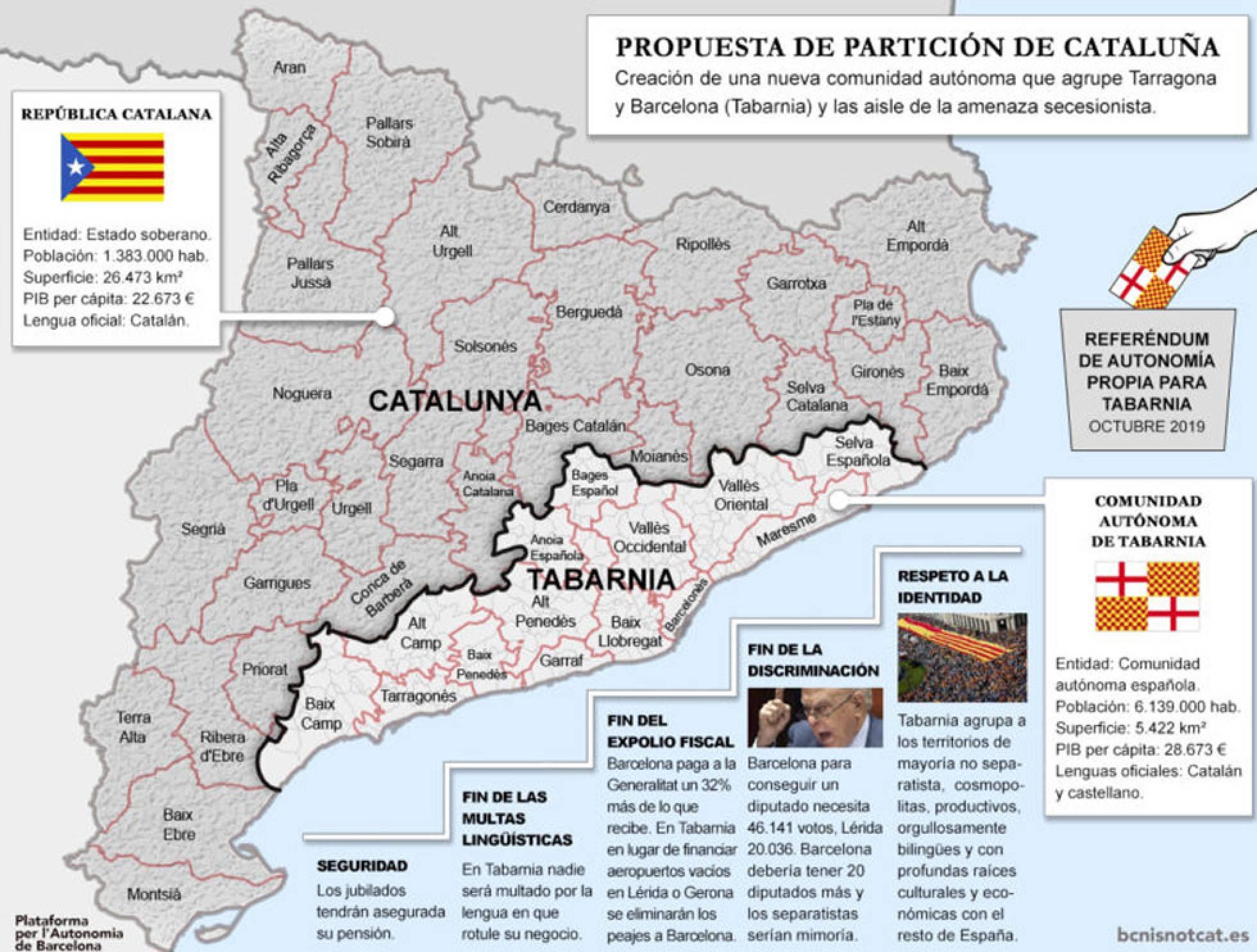 """Een deel van de deelstaat genaamd """"Tabarnia"""" wil zich afscheiden van Catalonië"""