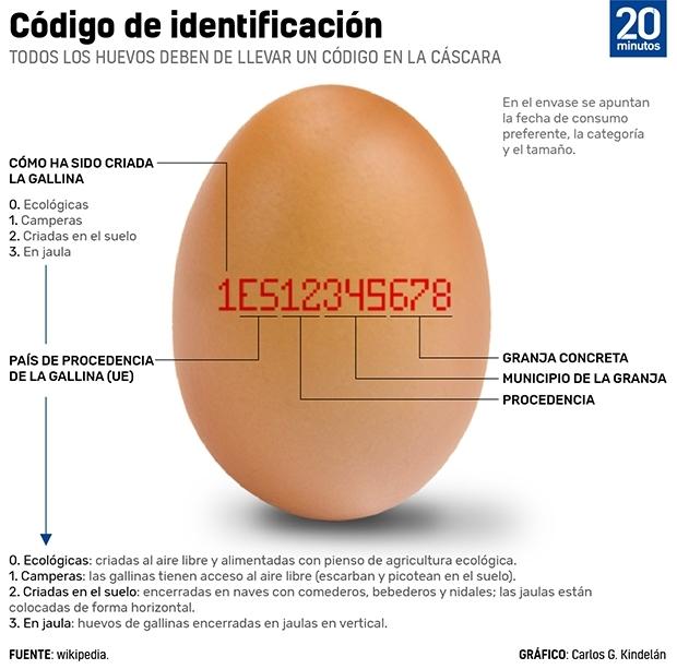 Lidl gaat in Spanje alleen nog eieren verkopen van loslopende kippen