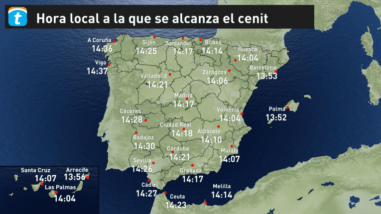 Wat is het warmste moment van de dag in Spanje
