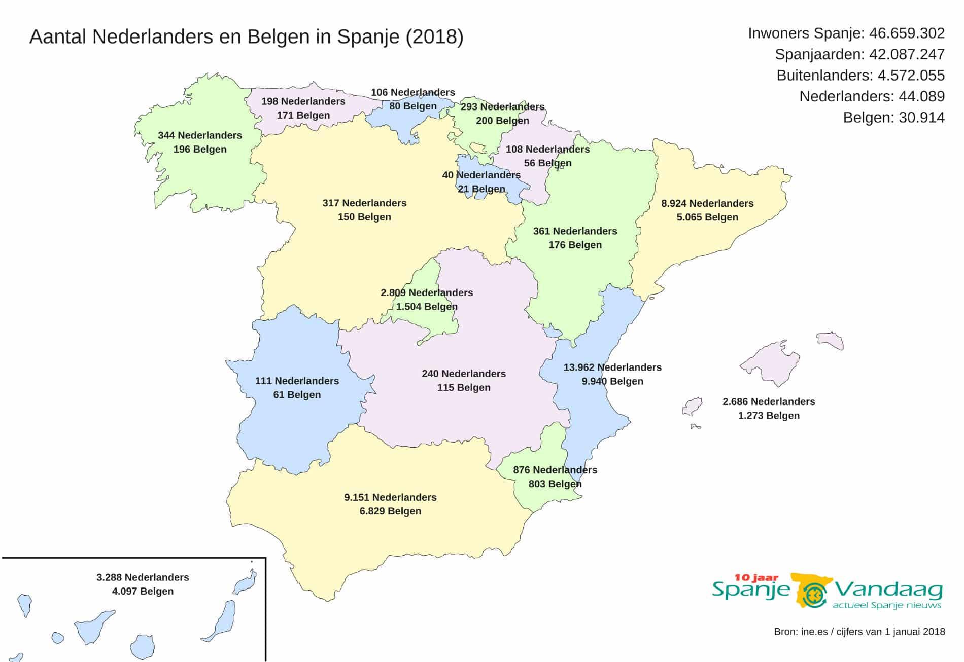 Aantal Nederlanders en Belgen in Spanje (2018)