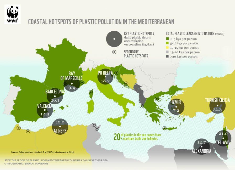 Plasticvervuiling Middellandse Zee is de schuld van toeristen