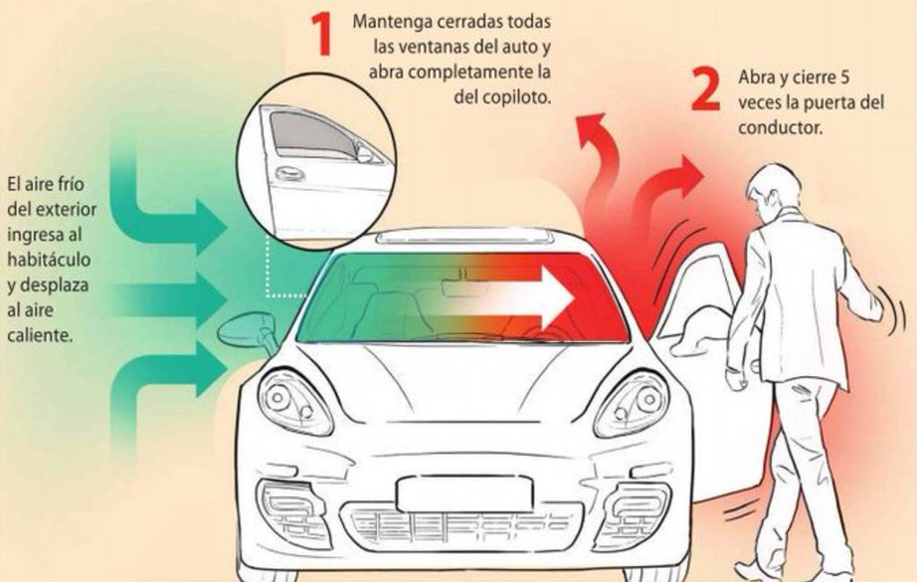 Warm auto interieur in Spanje? De Guardia Civil geeft deze tip!