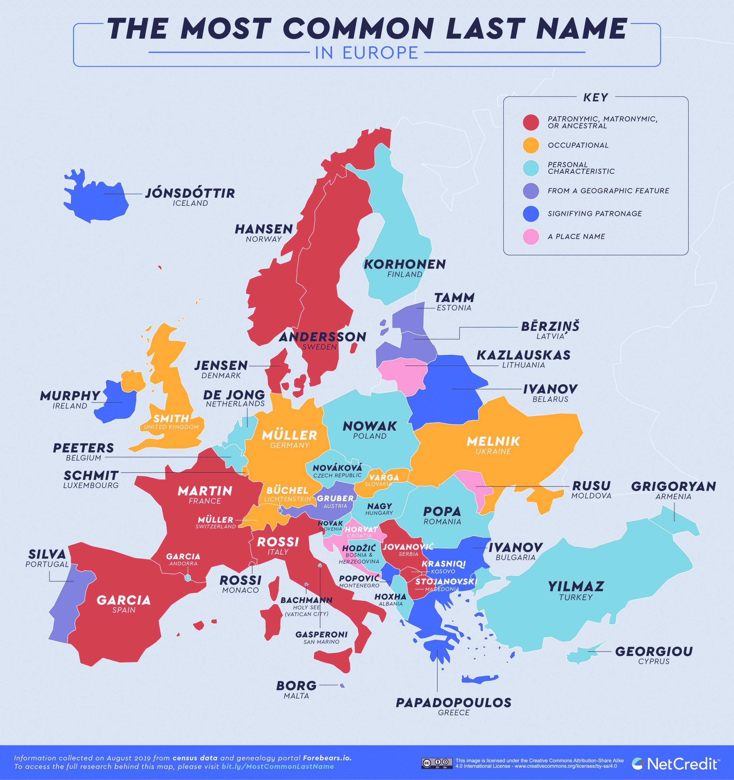 De meest voorkomende achternamen per land zoals García in Spanje