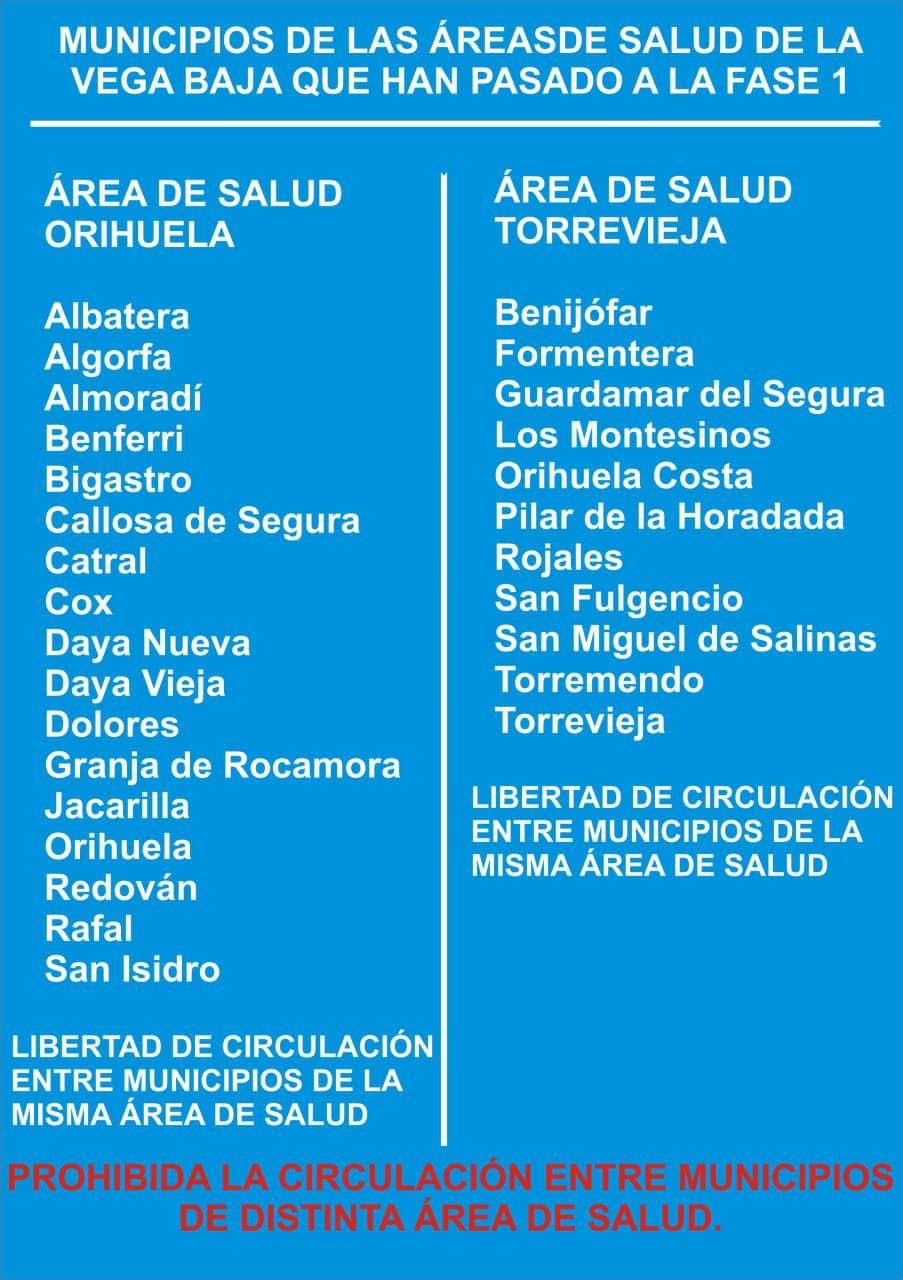 De gezondheidsdistricten van Orihuela en vrije bewegingen in Fase 1