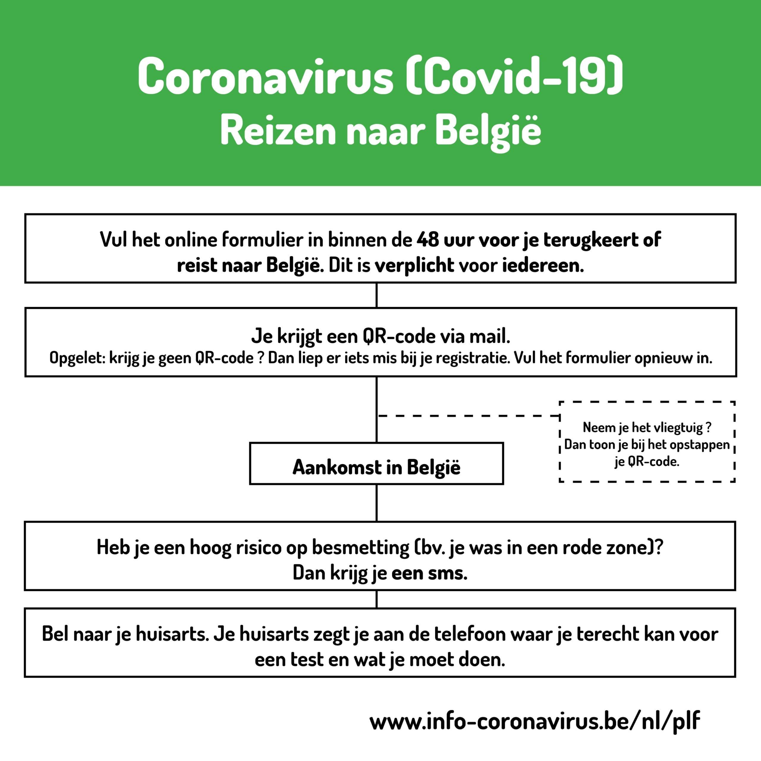 Reisadvies België aangepast voor delen van Spanje (UPDATE)