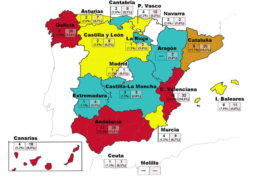 Juli afgesloten met 77 verdrinkingsdoden in Spanje