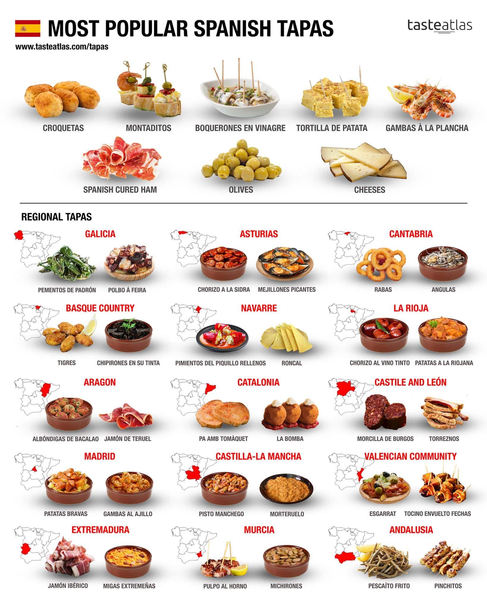 De populairste tapas per Spaanse regio