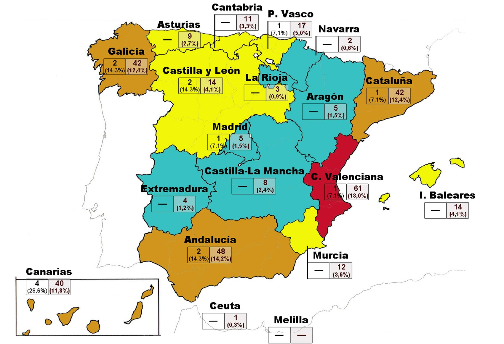 2020 afgesloten met 338 verdrinkingsdoden in Spanje