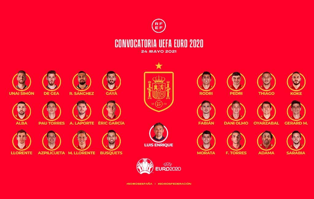 Dit is het nationale Spaanse elftal 'La Furia Roja' voor de EK 2021