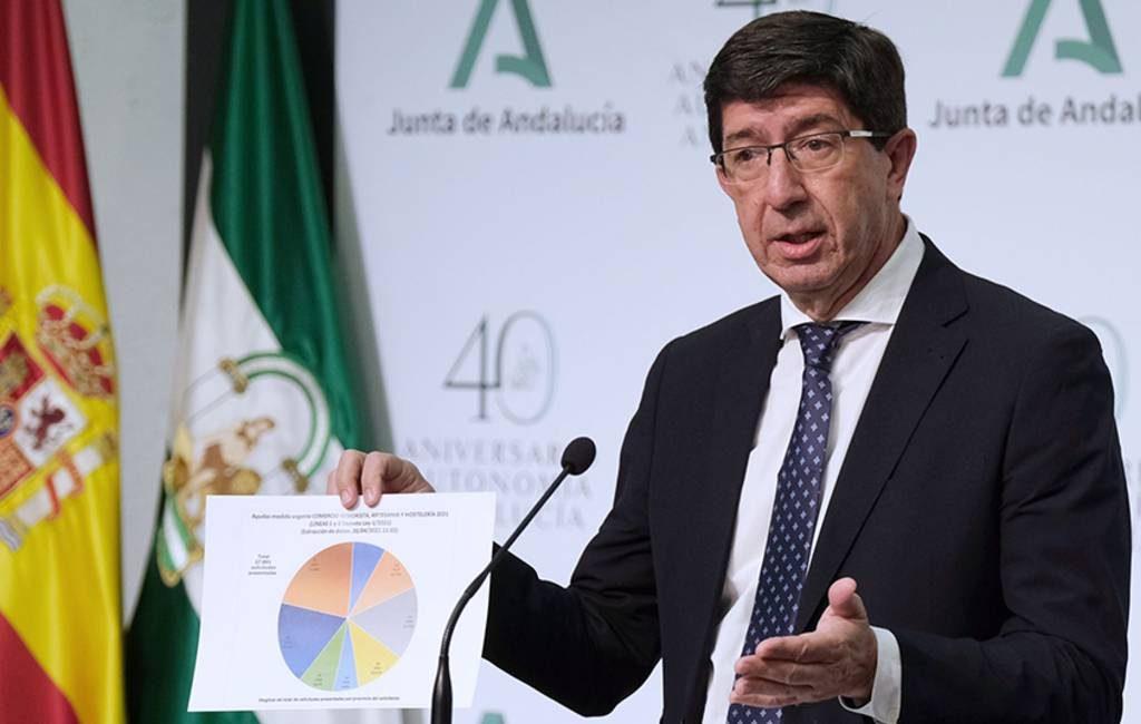 Directe financiële corona-subsidie tot 200 euro per hotelkamer in Andalusië