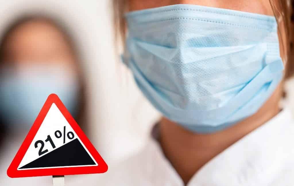 Discussie over btw-verlaging van chirurgische mondkapjes in Spanje